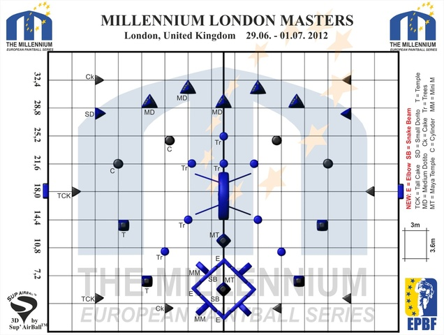 Поле Millennium London Masters 2012